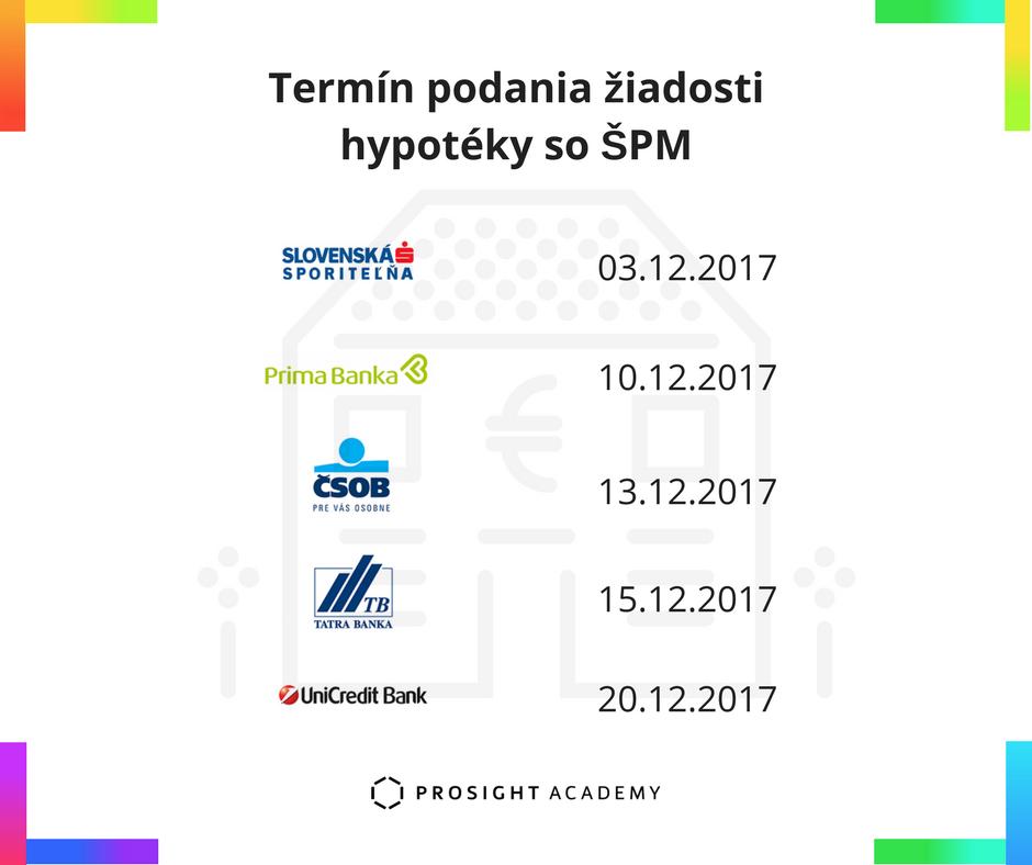 PROSIGHT_termin hypo so SPM